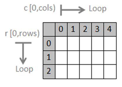 Algo Loop