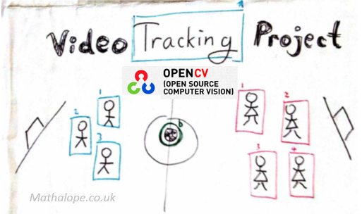 Video Tracking Project - With OpenCV | Mathalope
