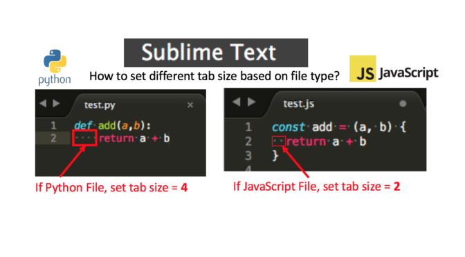 Sublime Text 3 – How to set different tab size based on file type?