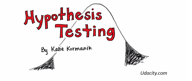 Udacity – Inferential Statistics – The Hypothesis Testing